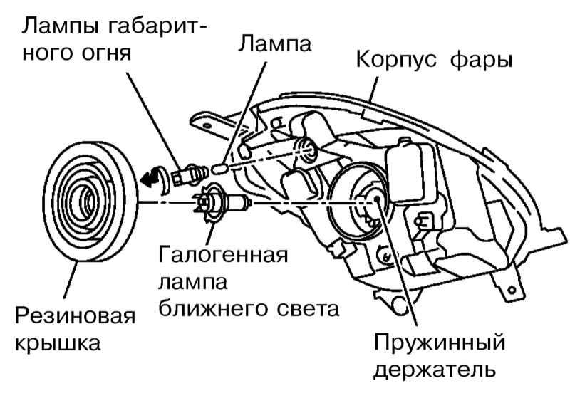 Замена лампочек стоп сигнала шевроле лачетти