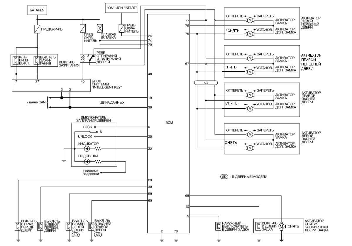 Цепь подключения противоугонной сигнализации.  Схема бортового блока управления.  Бортовое электрооборудование Micra.